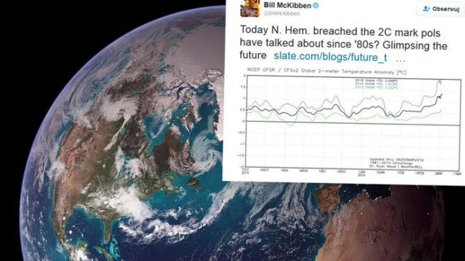 Tak jeszcze nie było. <br />Północna półkula cieplejsza aż o 2 st. C